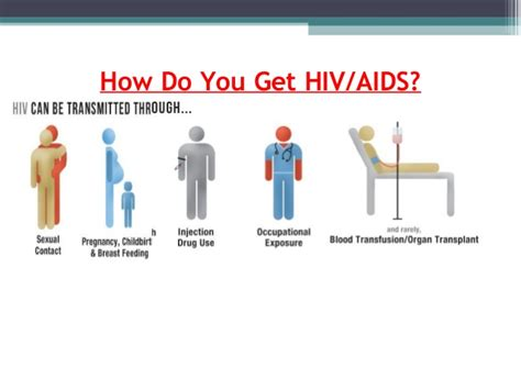 Against all odds what are your chances of getting hiv in jpg 638x479