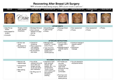 recovery time after breast surgery jpg 2158x1543
