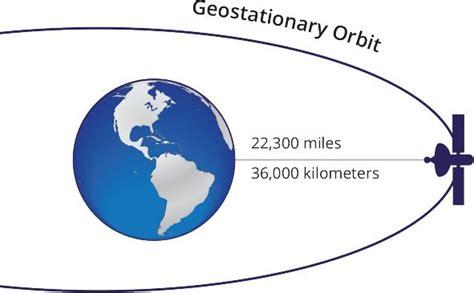 Geo satellite slots jpg 591x366