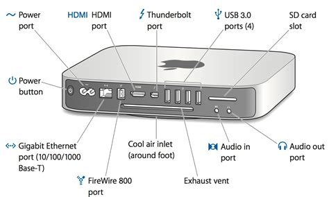 Usb microphone for mac electronics photo png 1223x735