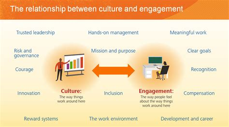 Thesis statement on organizational culture jpg 1257x697